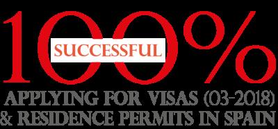 visa for spain